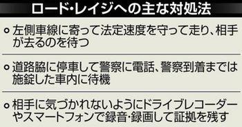 ロードレイジ対処法.JPG